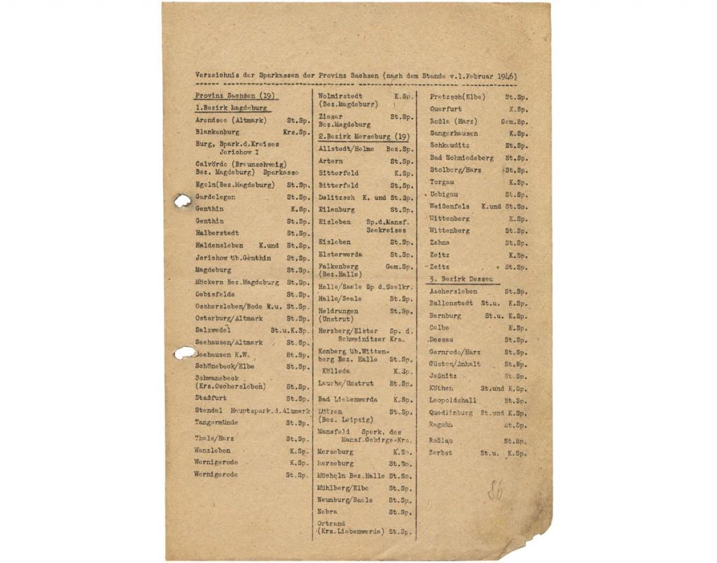 Liste Sparkassen